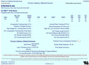 Ultem 1010 resin Blue Card
