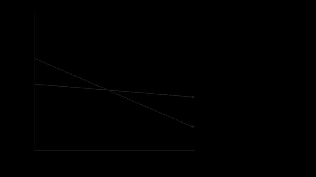 Feuchtigkeitsgehalt von Nylon Carbon Fiber Material im Vergleich